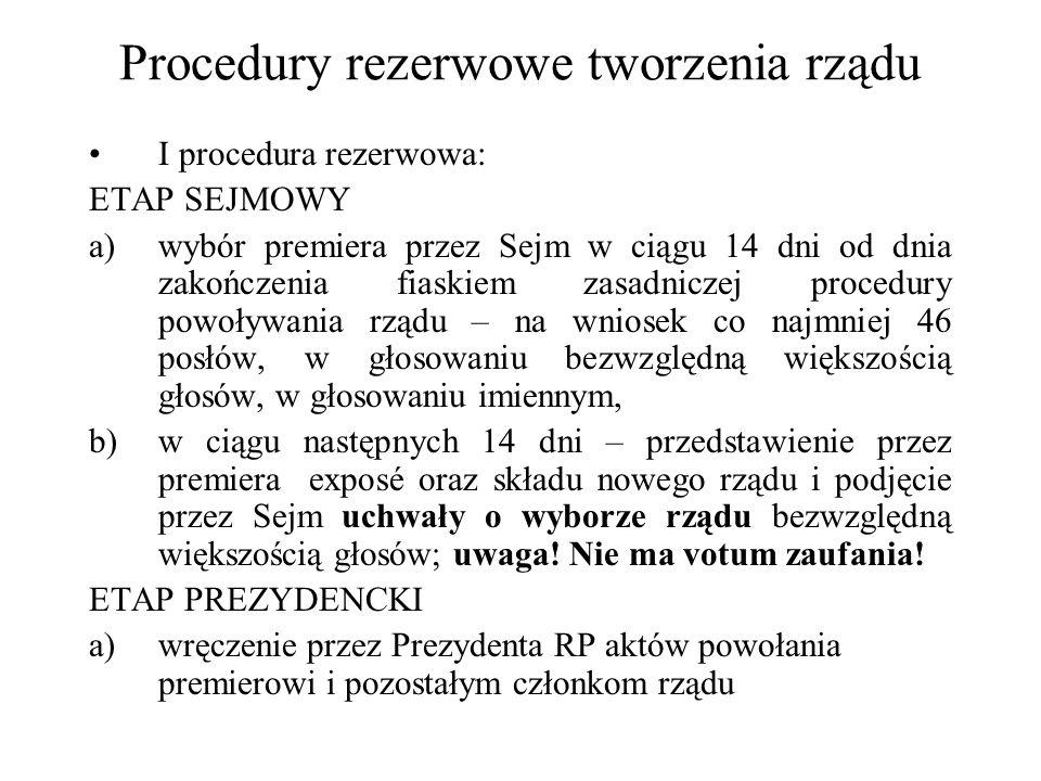 Procedury rezerwowe tworzenia rządu