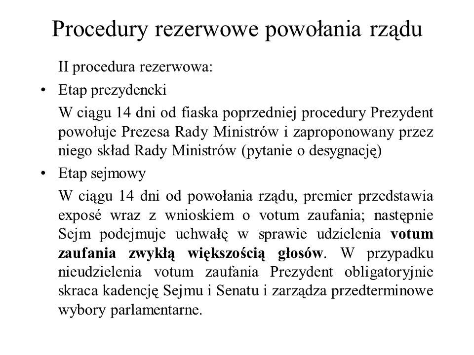 Procedury rezerwowe powołania rządu