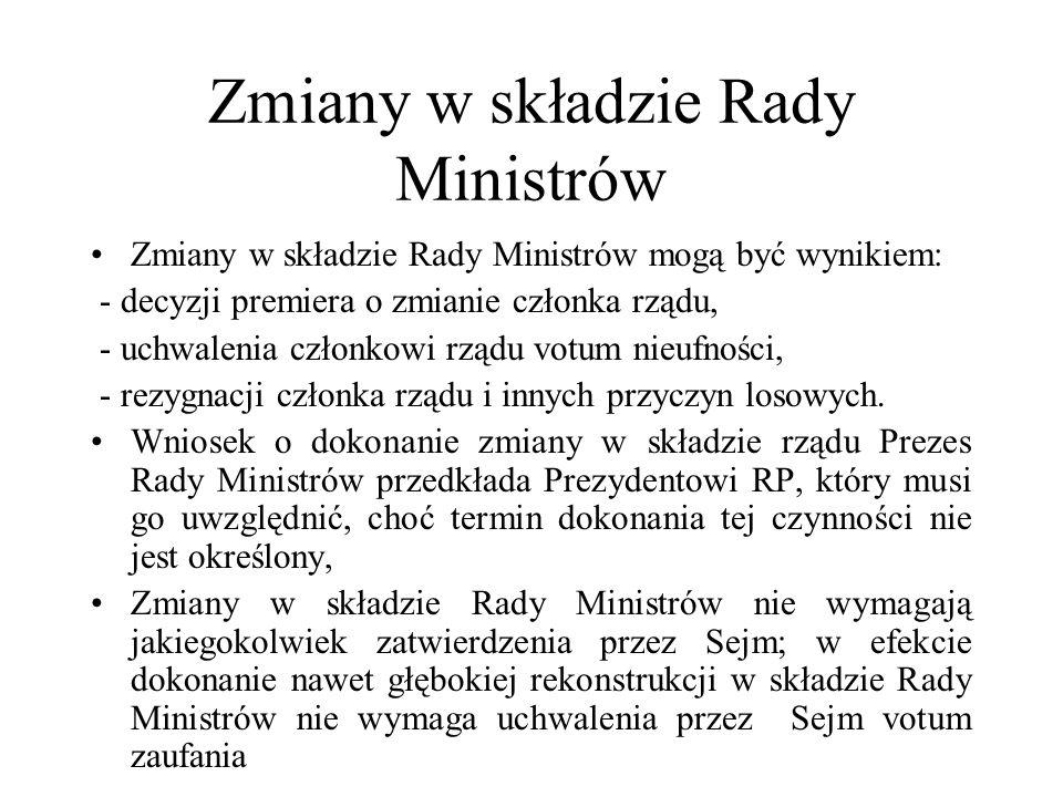 Zmiany w składzie Rady Ministrów