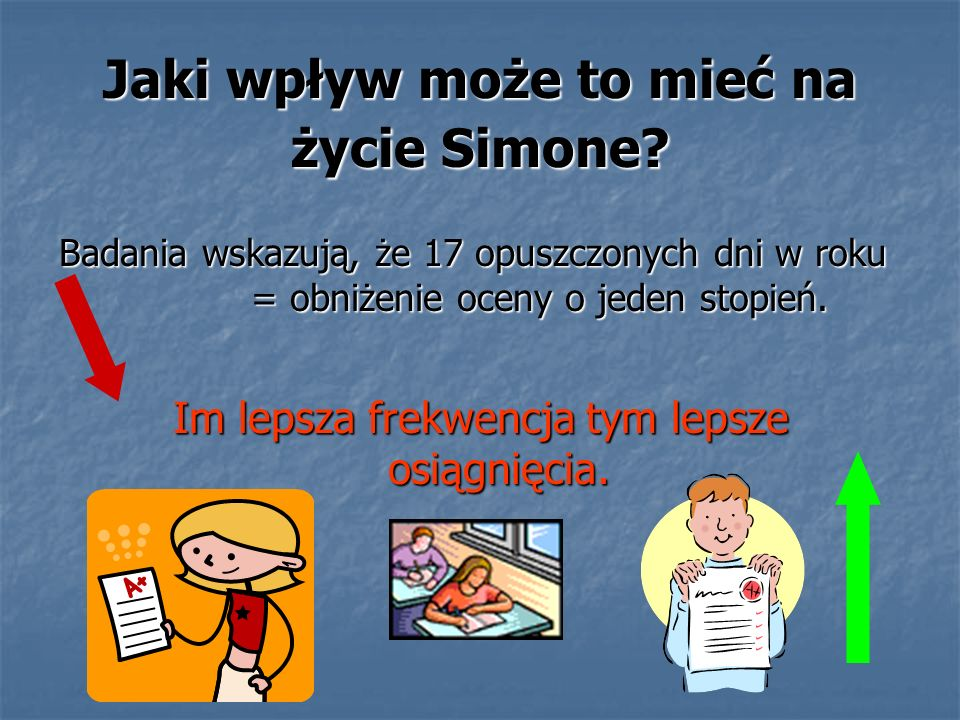Jaki wpływ może to mieć na życie Simone