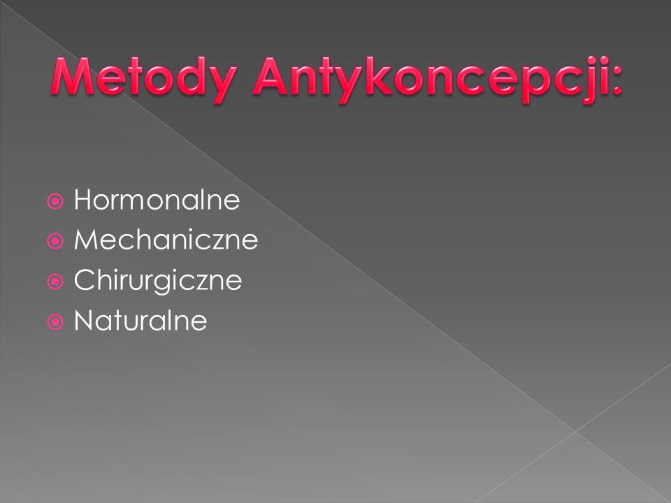 Metody Antykoncepcji: