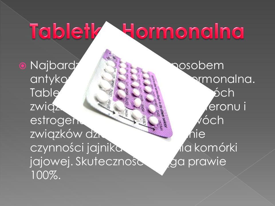 Tabletka Hormonalna