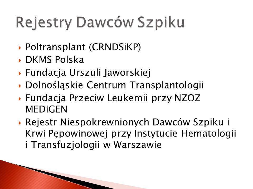 Rejestry Dawców Szpiku