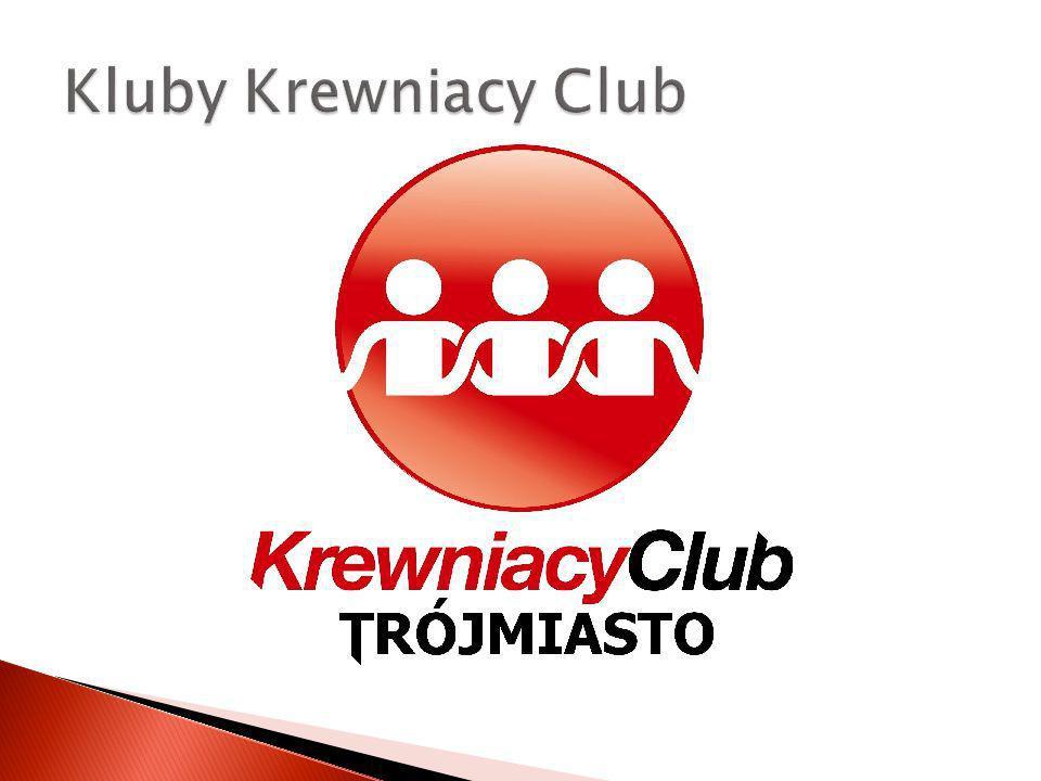 Kluby Krewniacy Club