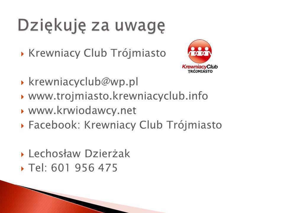 Dziękuję za uwagę Krewniacy Club Trójmiasto krewniacyclub@wp.pl