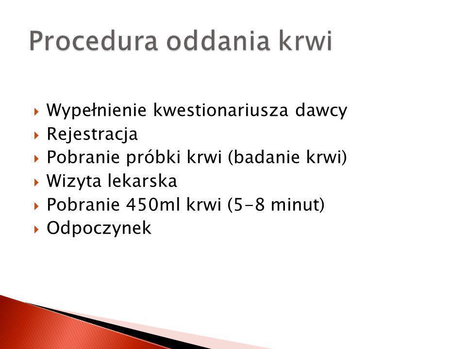 Procedura oddania krwi