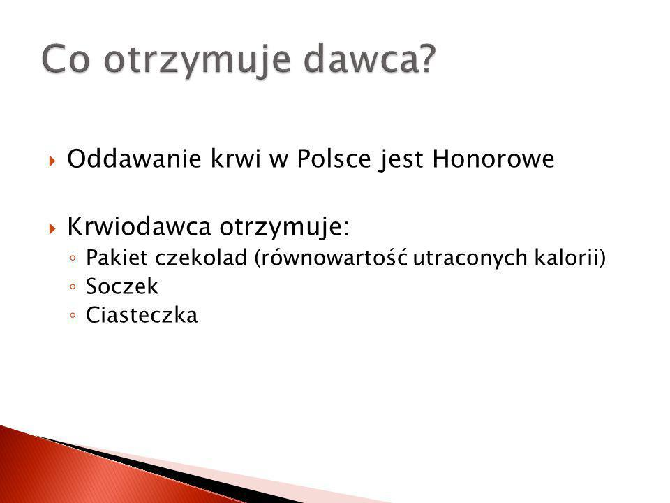 Co otrzymuje dawca Oddawanie krwi w Polsce jest Honorowe