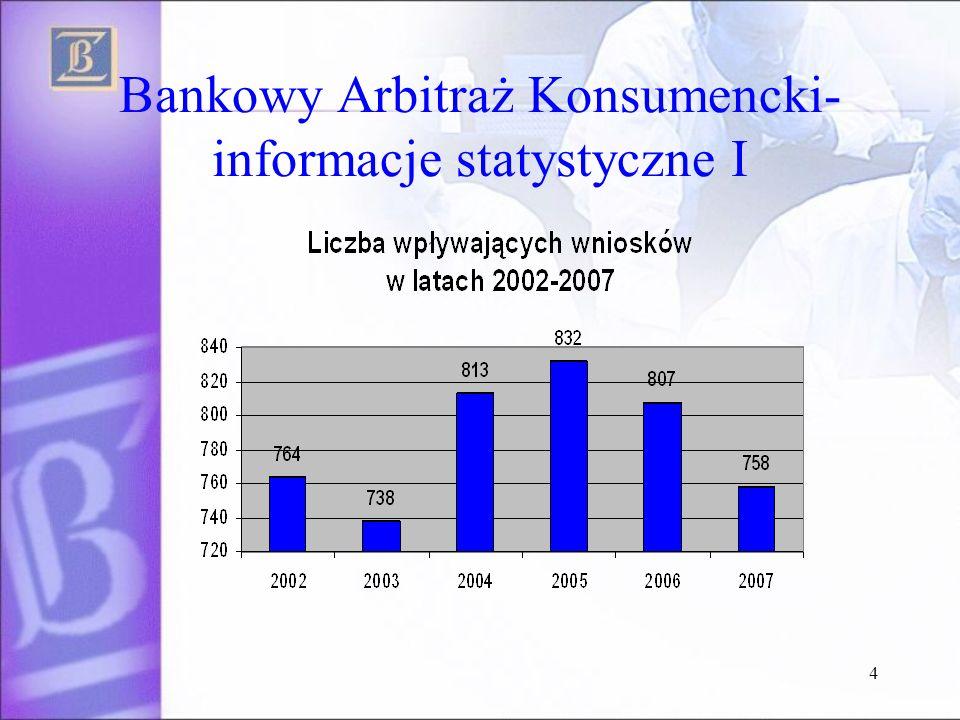 Bankowy Arbitraż Konsumencki- informacje statystyczne I