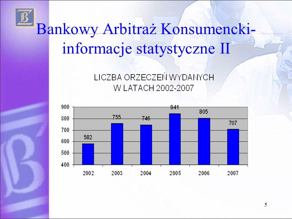 Bankowy Arbitraż Konsumencki- informacje statystyczne II