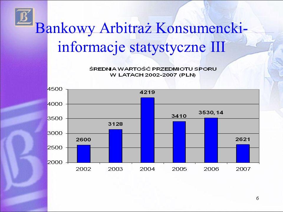 Bankowy Arbitraż Konsumencki- informacje statystyczne III