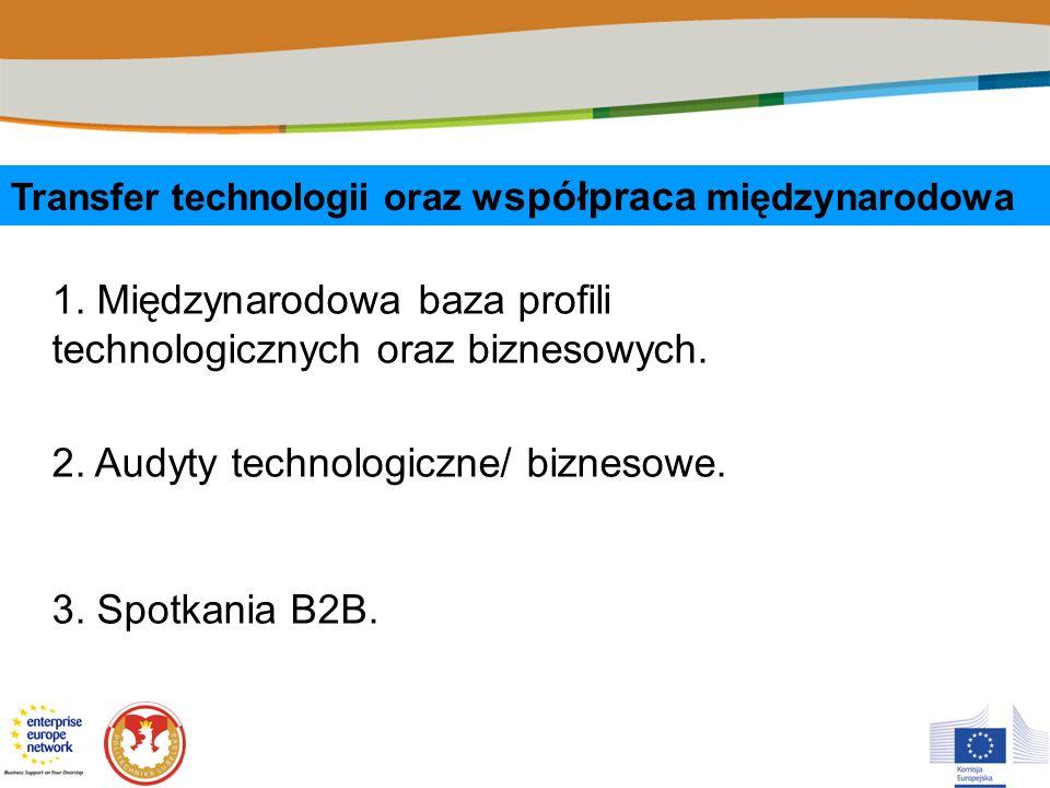 1. Międzynarodowa baza profili technologicznych oraz biznesowych.
