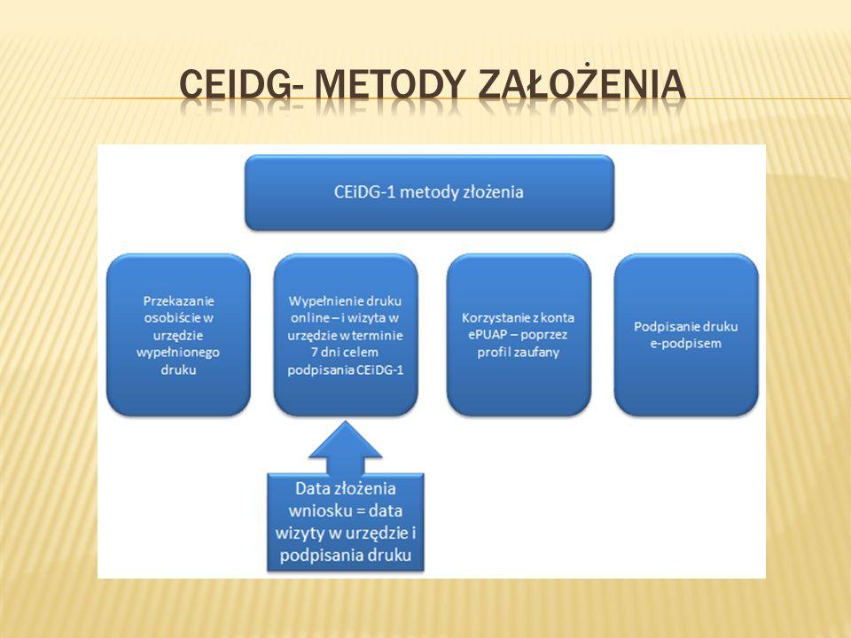 Ceidg- metody założenia