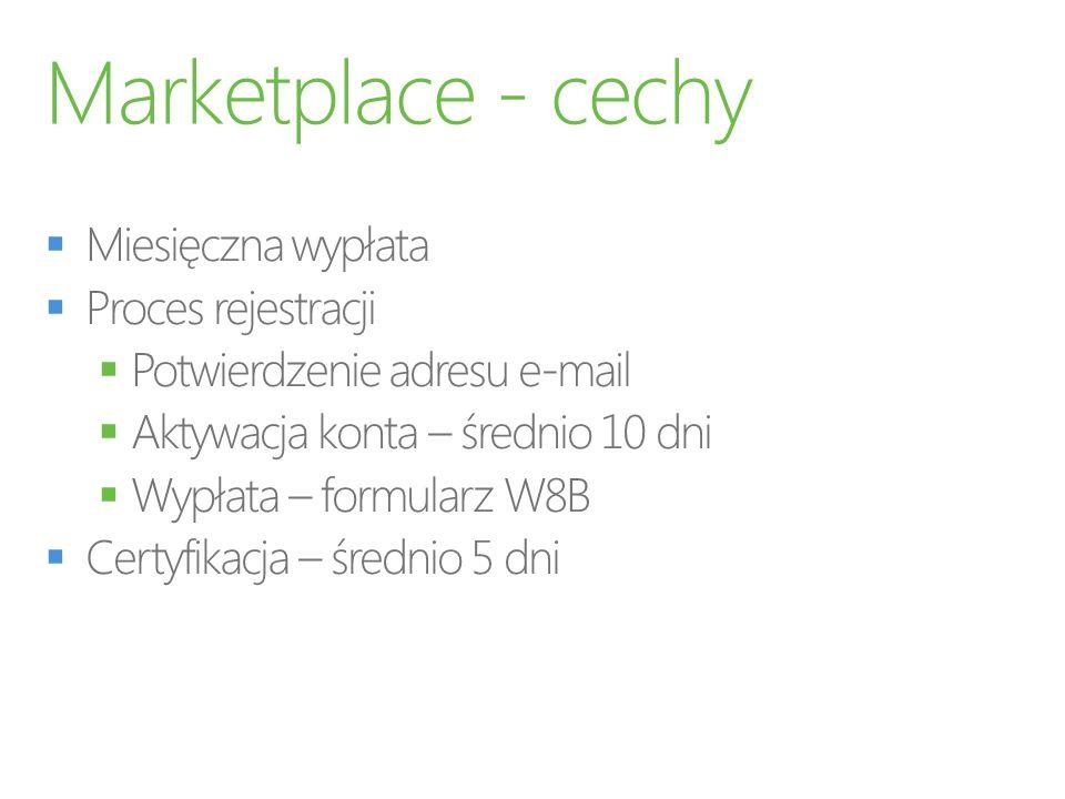 Marketplace - cechy Miesięczna wypłata Proces rejestracji