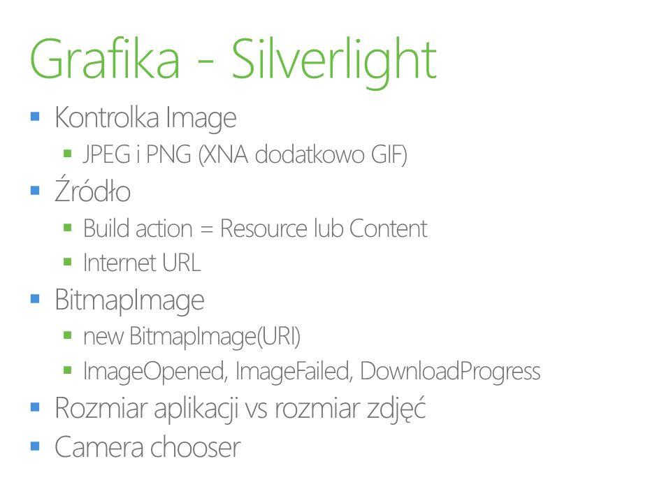 Grafika - Silverlight Kontrolka Image Źródło BitmapImage