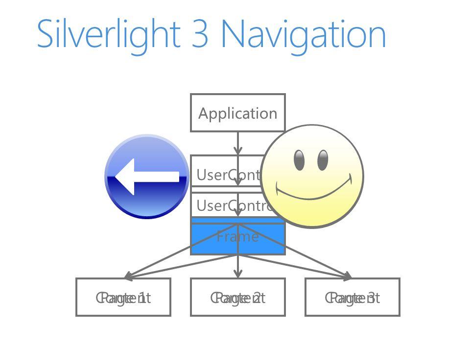 Silverlight 3 Navigation