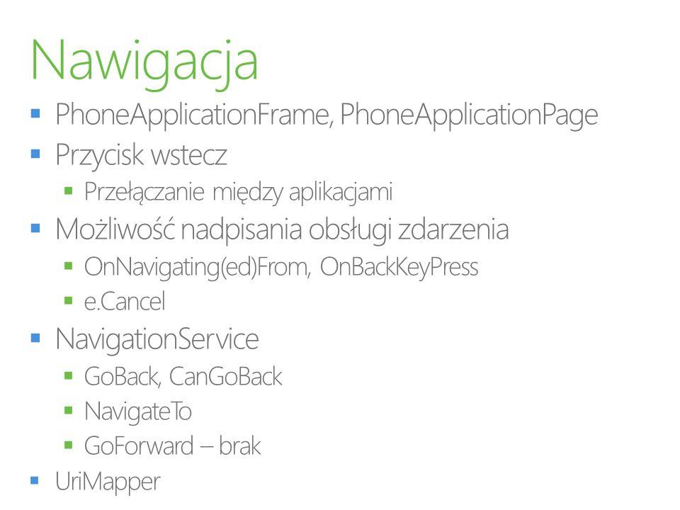 Nawigacja PhoneApplicationFrame, PhoneApplicationPage Przycisk wstecz