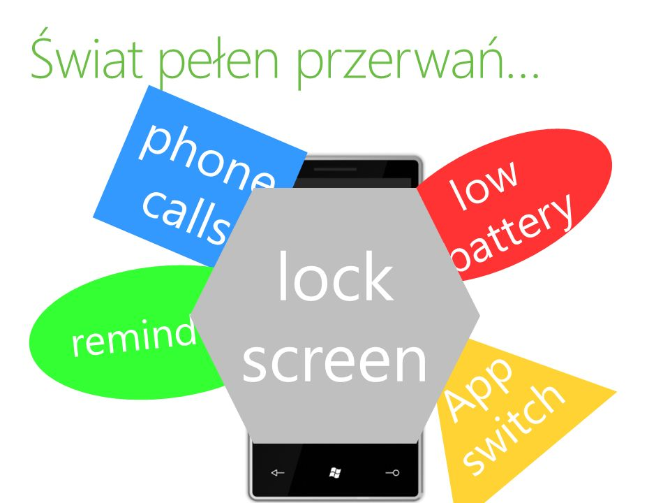 lock screen Świat pełen przerwań… phone calls low battery App switch