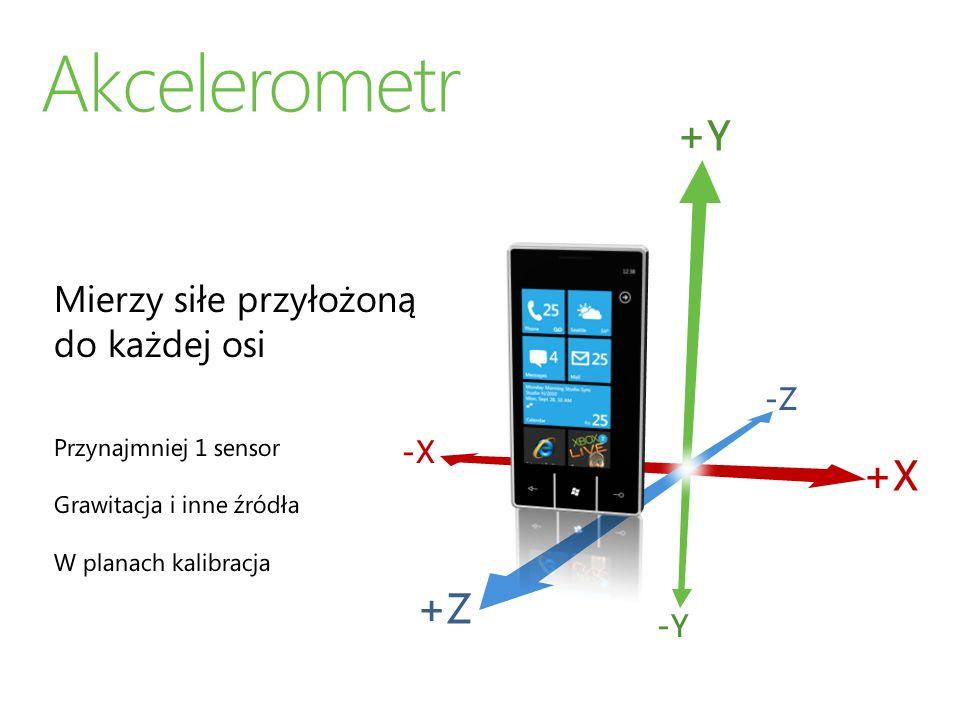 Akcelerometr +Y +X +Z Mierzy siłe przyłożoną do każdej osi -Z -X -Y