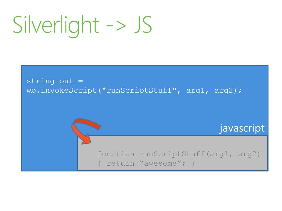 Silverlight -> JS javascript string out =