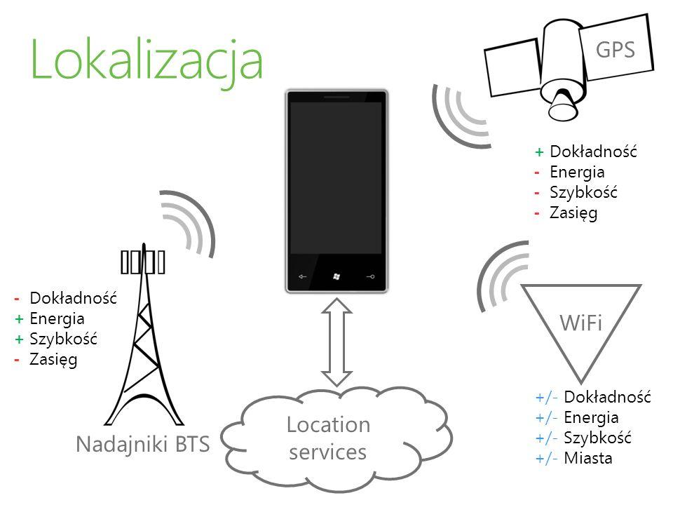 Lokalizacja GPS WiFi Location services Nadajniki BTS + Dokładność