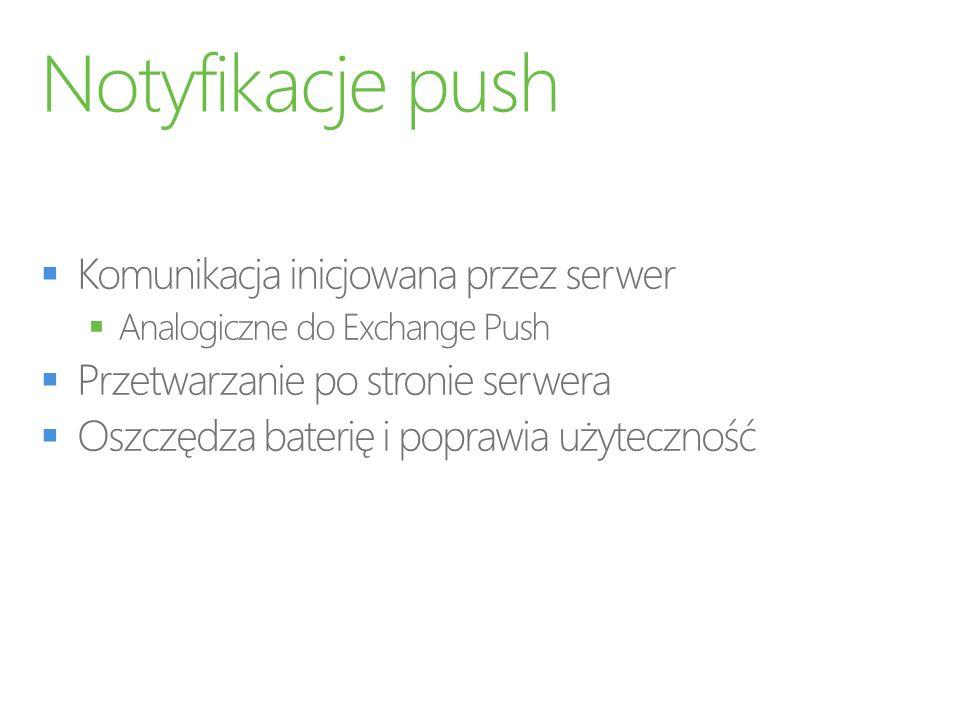 Notyfikacje push Komunikacja inicjowana przez serwer