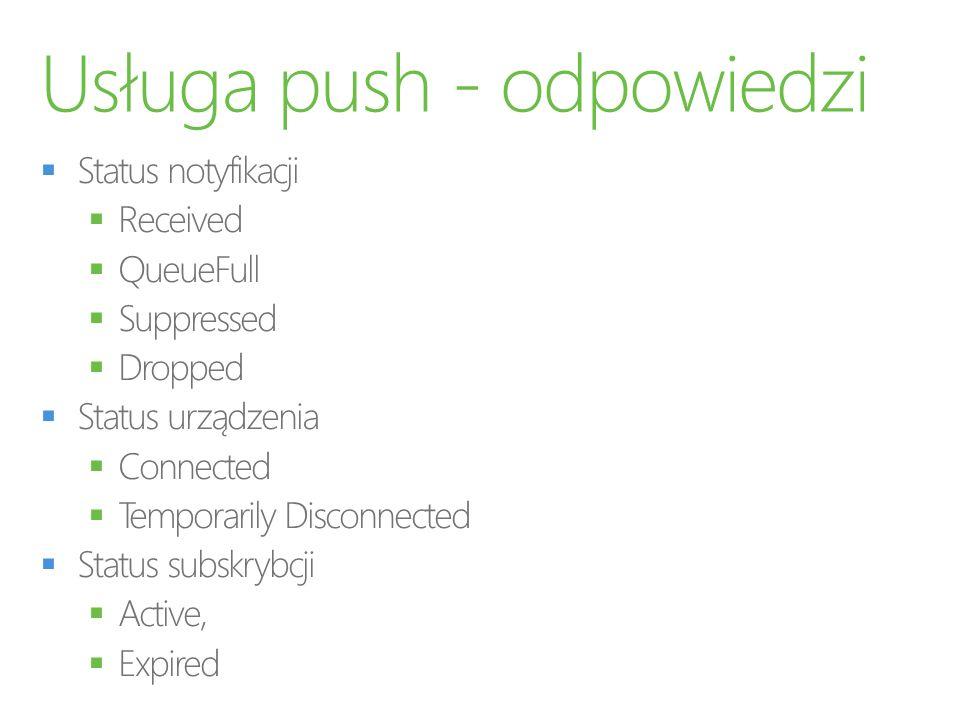 Usługa push - odpowiedzi
