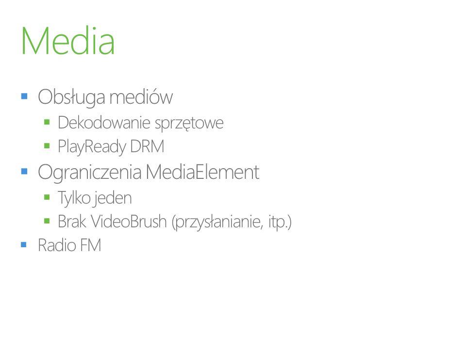 Media Obsługa mediów Ograniczenia MediaElement Dekodowanie sprzętowe
