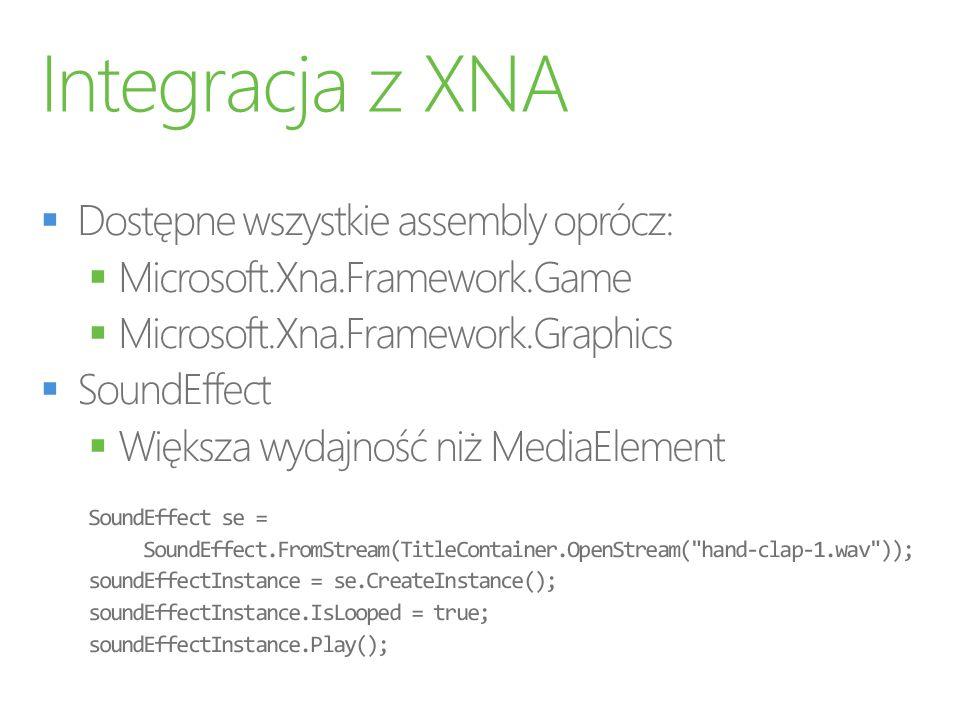 Integracja z XNA Dostępne wszystkie assembly oprócz: