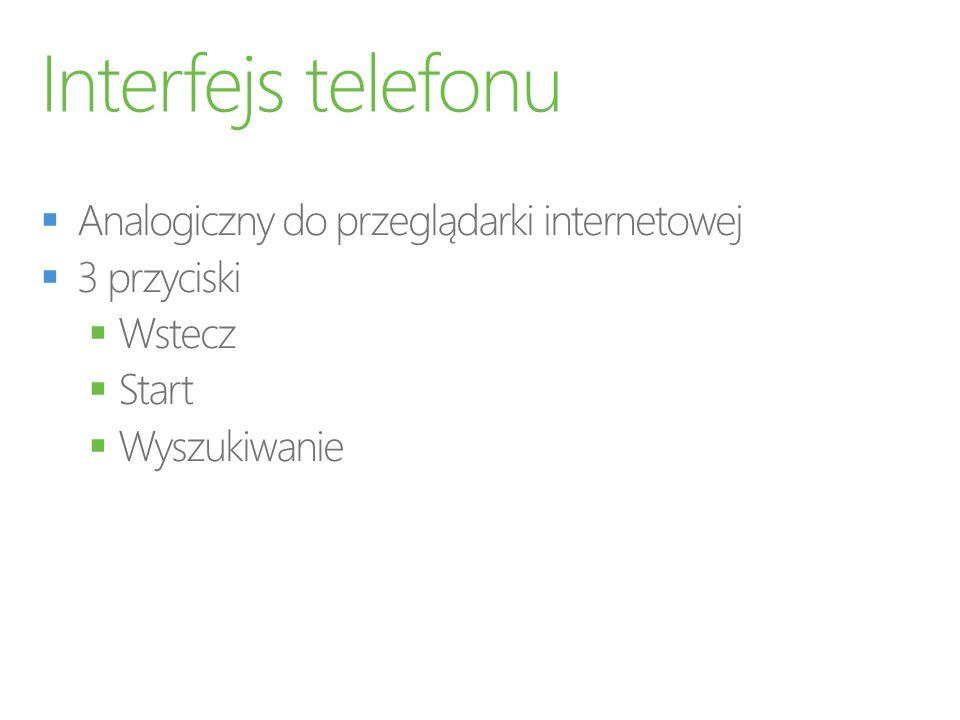 Interfejs telefonu Analogiczny do przeglądarki internetowej