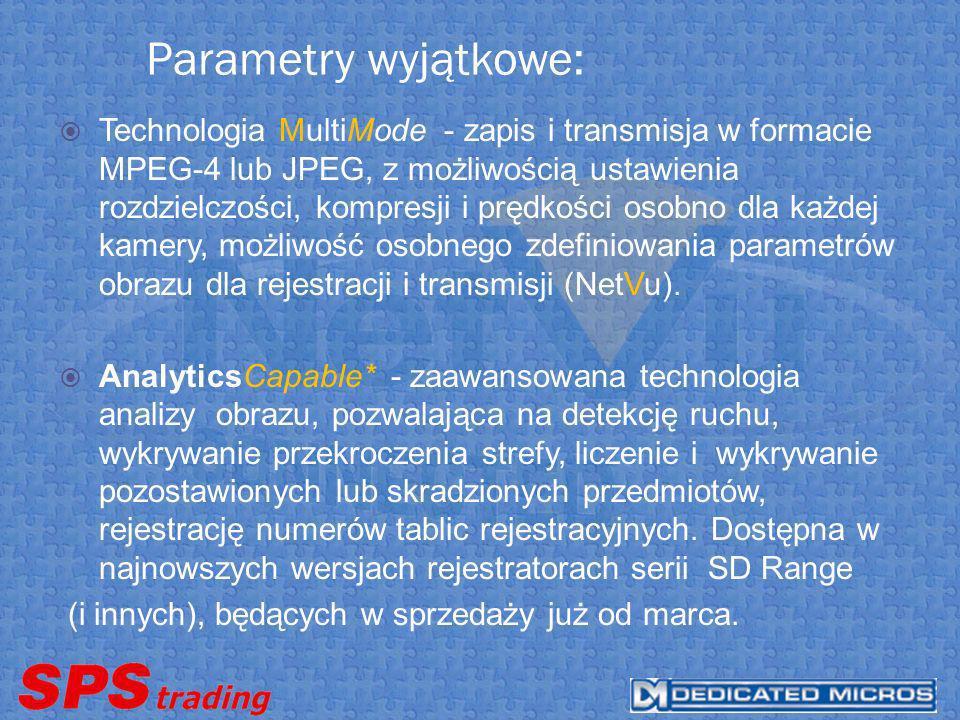 Parametry wyjątkowe: