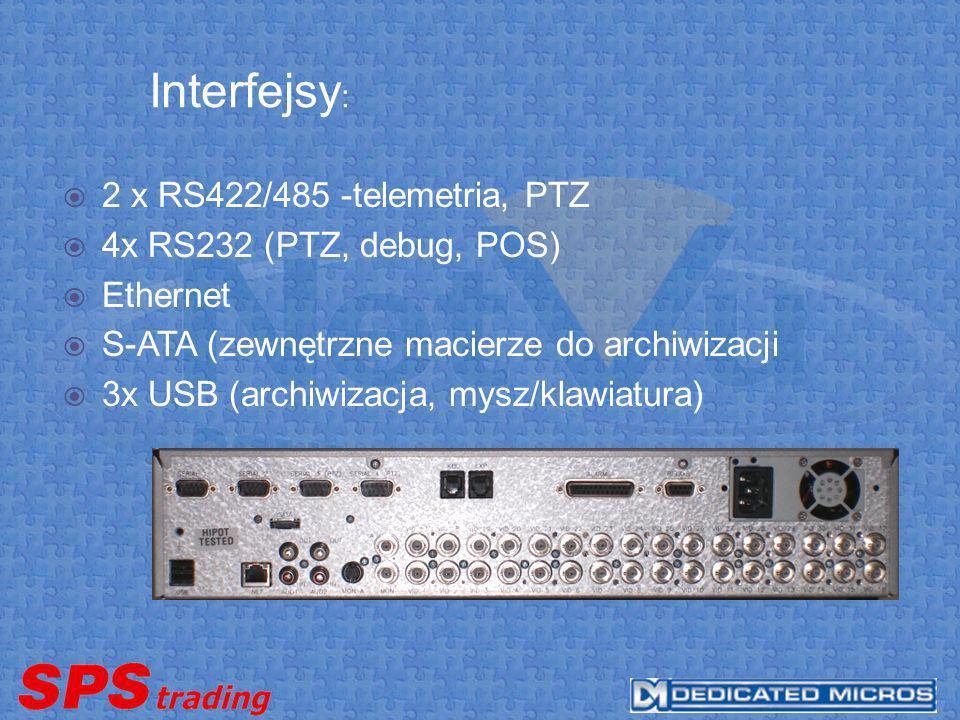 S-ATA (zewnętrzne macierze do archiwizacji