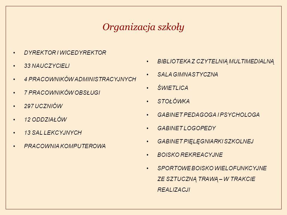 Organizacja szkoły DYREKTOR I WICEDYREKTOR 33 NAUCZYCIELI