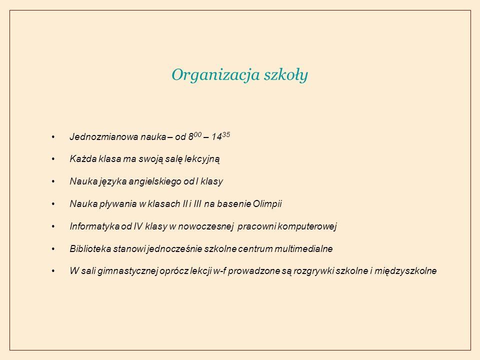 Organizacja szkoły Jednozmianowa nauka – od 800 – 1435
