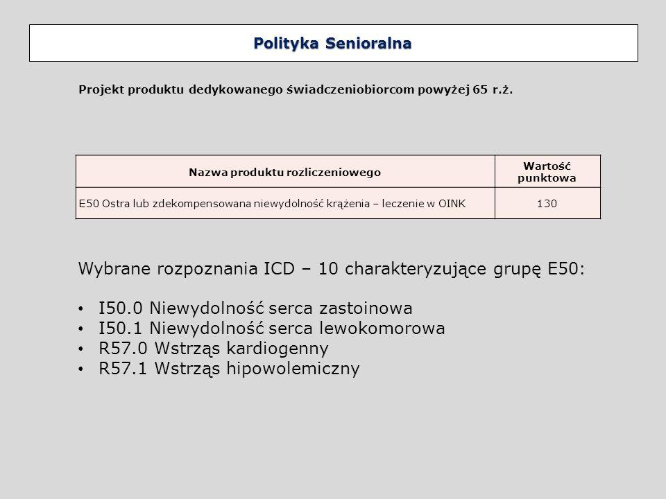 Wybrane rozpoznania ICD – 10 charakteryzujące grupę E50: