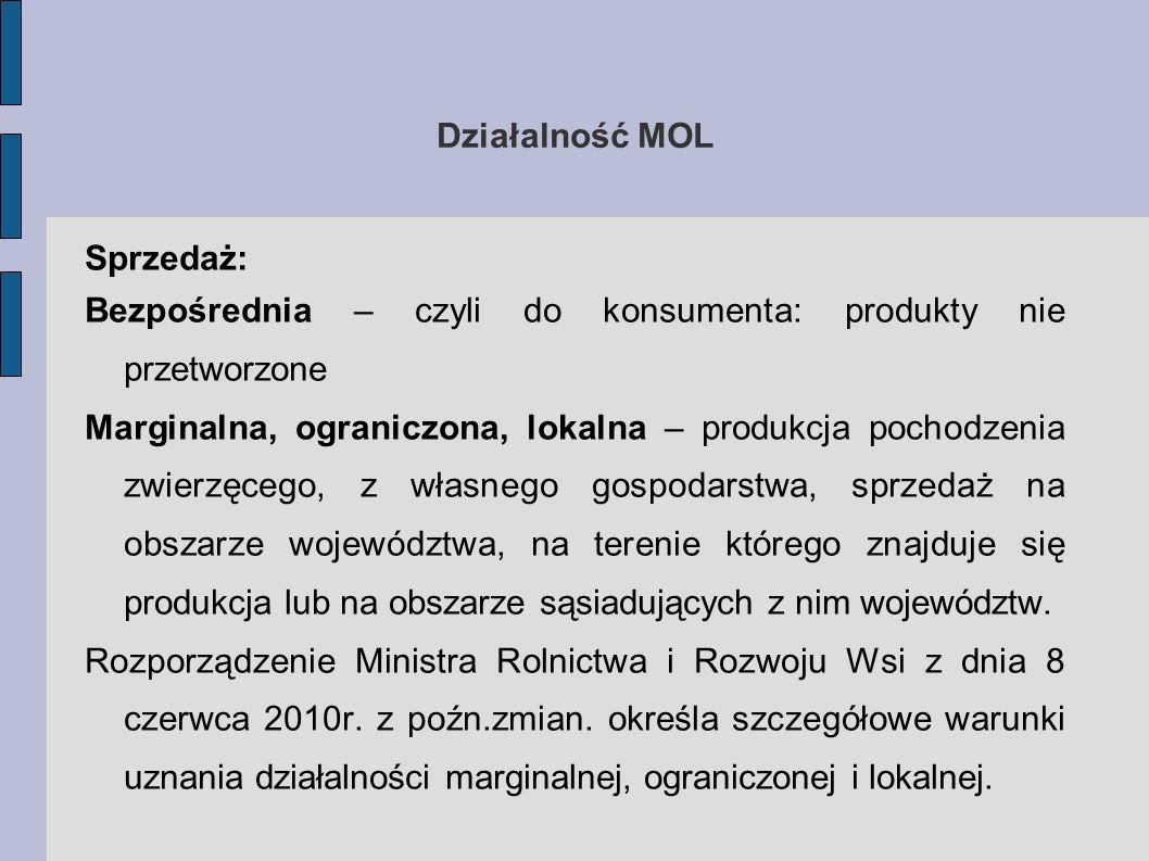 Działalność MOL Sprzedaż: Bezpośrednia – czyli do konsumenta: produkty nie przetworzone.