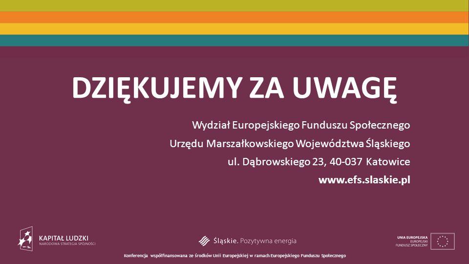 DZIĘKUJEMY ZA UWAGĘ Wydział Europejskiego Funduszu Społecznego