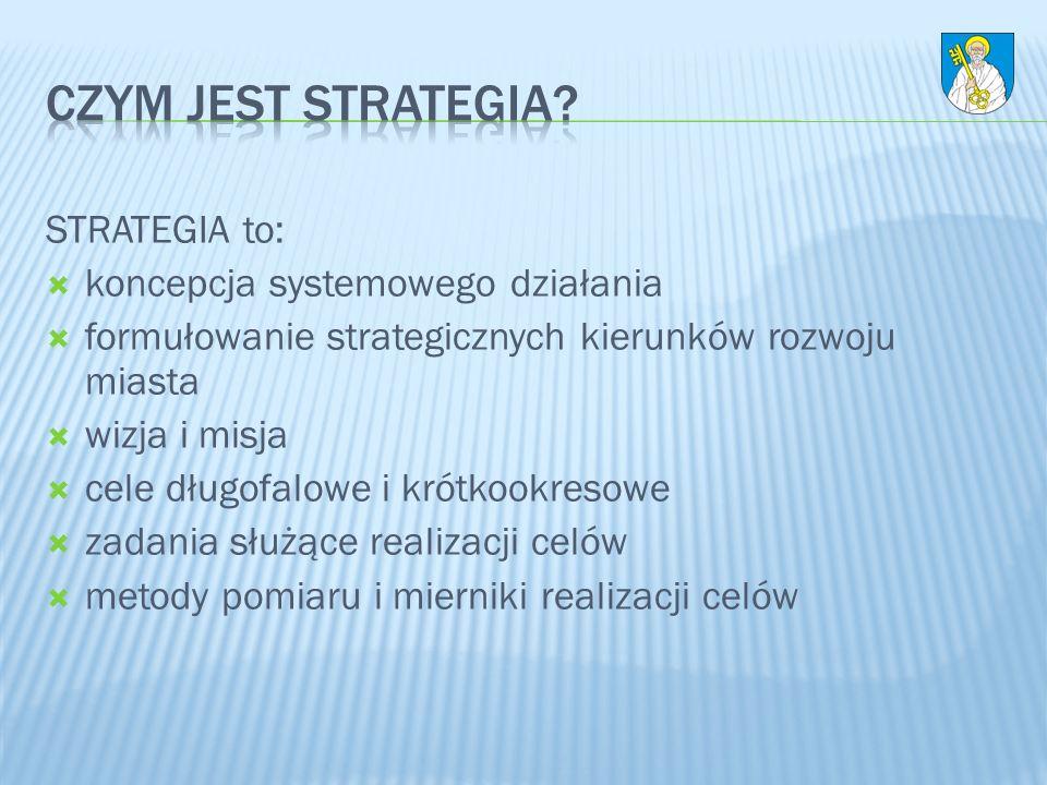 Czym jest strategia STRATEGIA to: koncepcja systemowego działania
