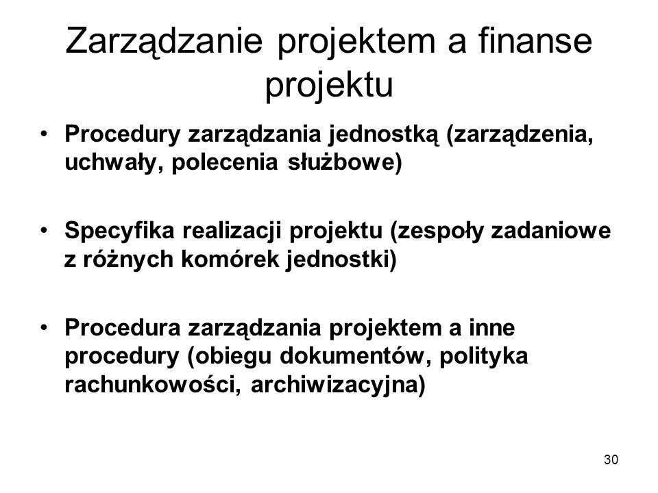 Zarządzanie projektem a finanse projektu