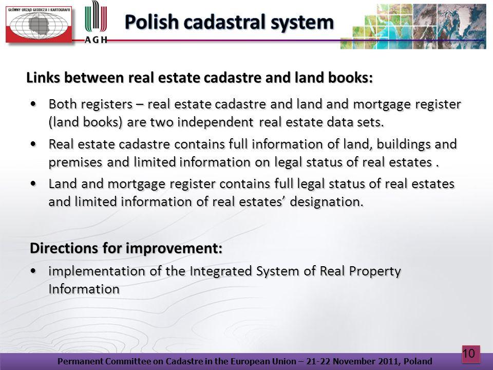 Polish cadastral system
