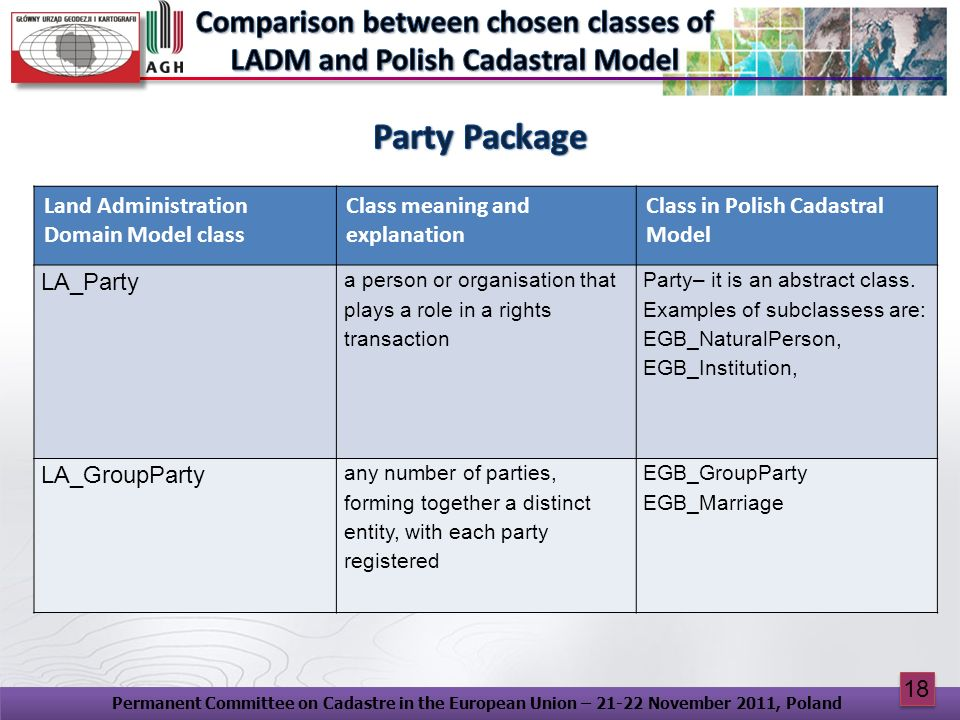 Comparison between chosen classes of LADM and Polish Cadastral Model