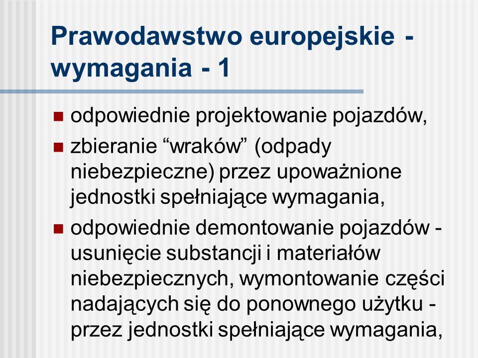 Prawodawstwo europejskie - wymagania - 1