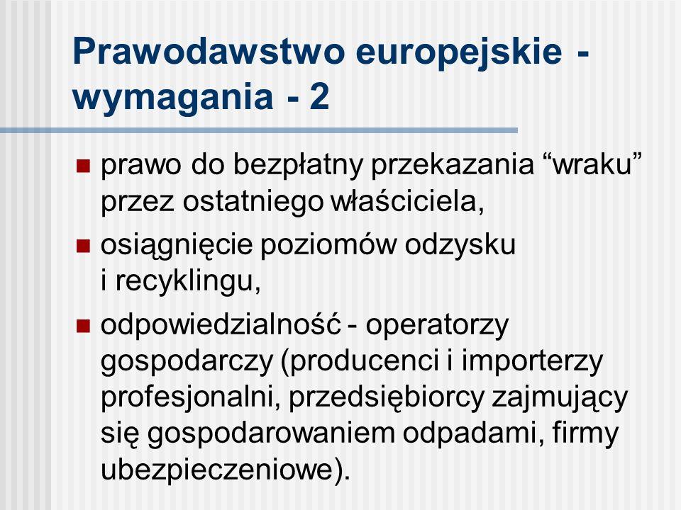Prawodawstwo europejskie - wymagania - 2