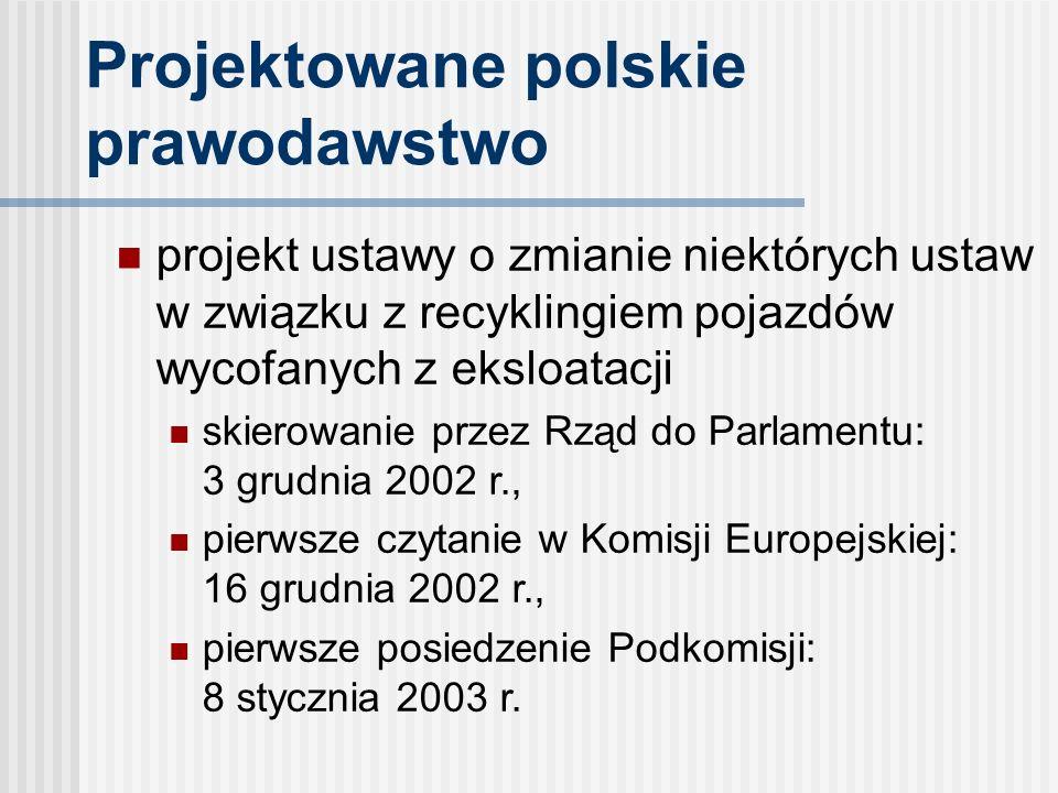 Projektowane polskie prawodawstwo