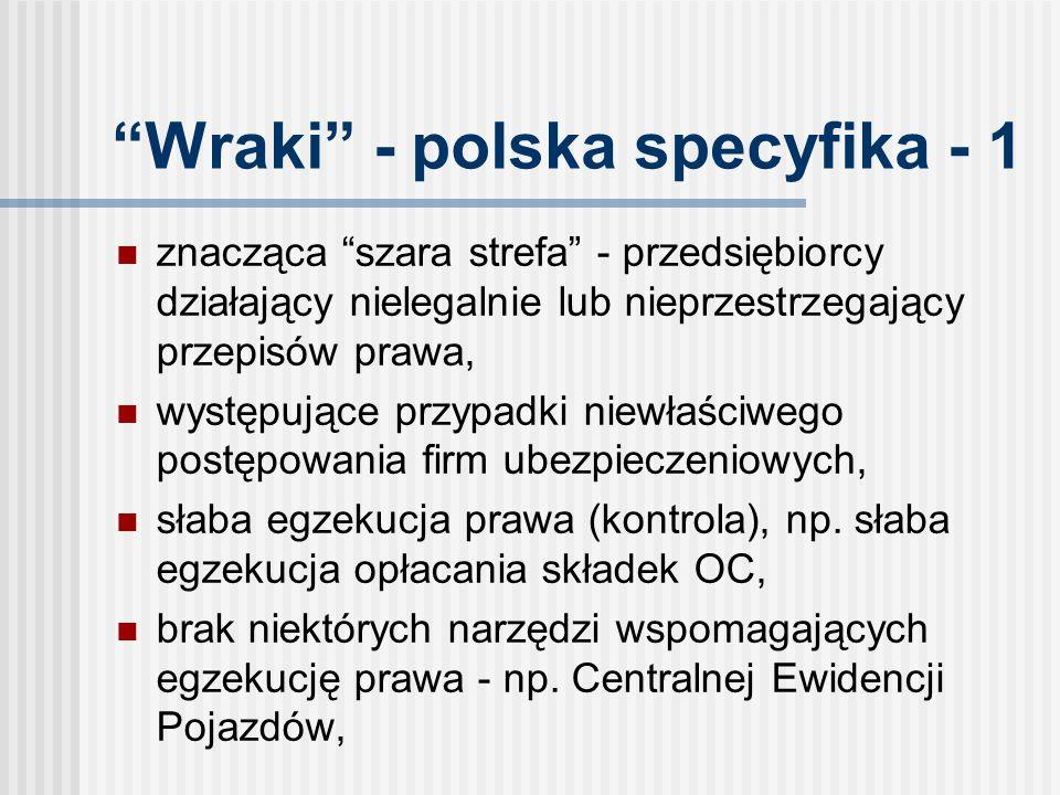 Wraki - polska specyfika - 1