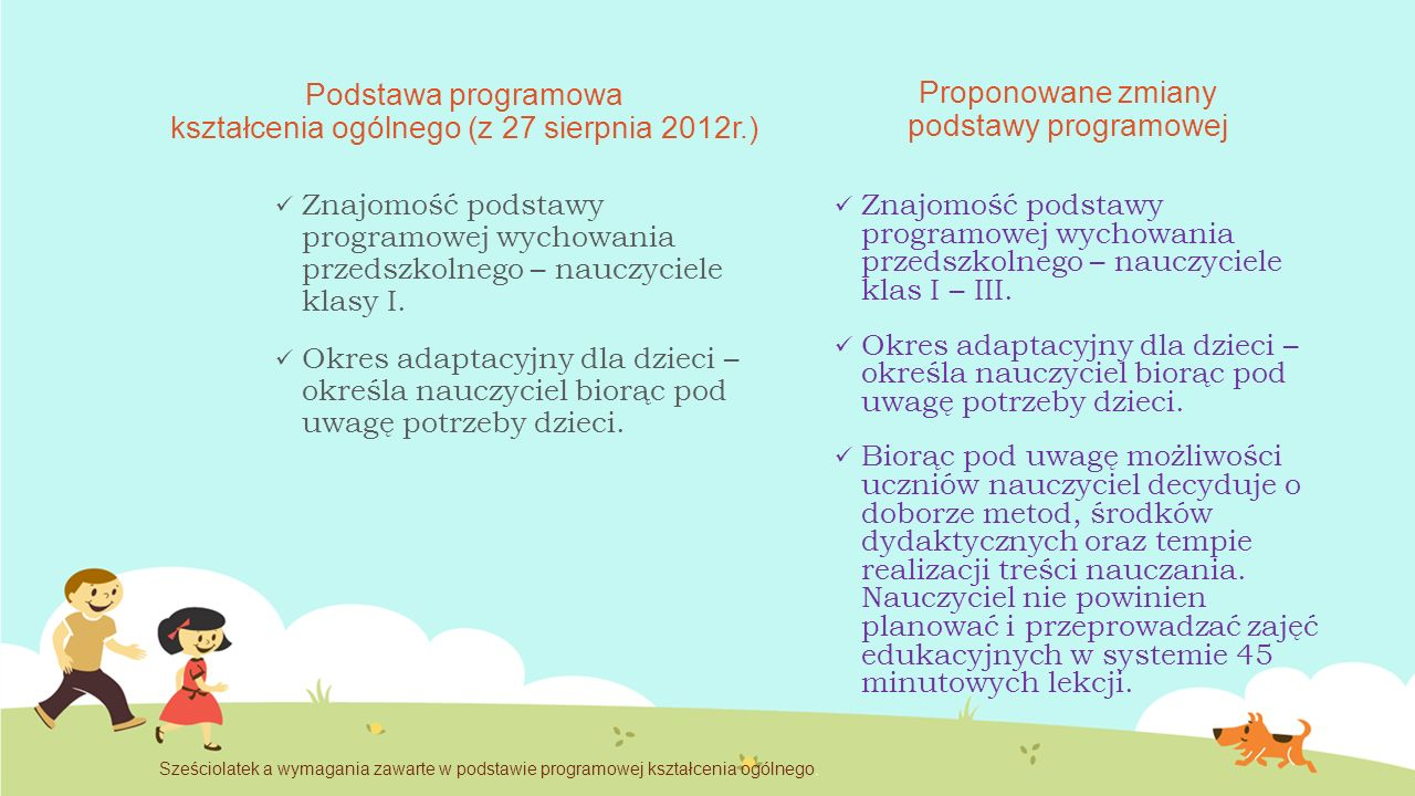 kształcenia ogólnego (z 27 sierpnia 2012r.)