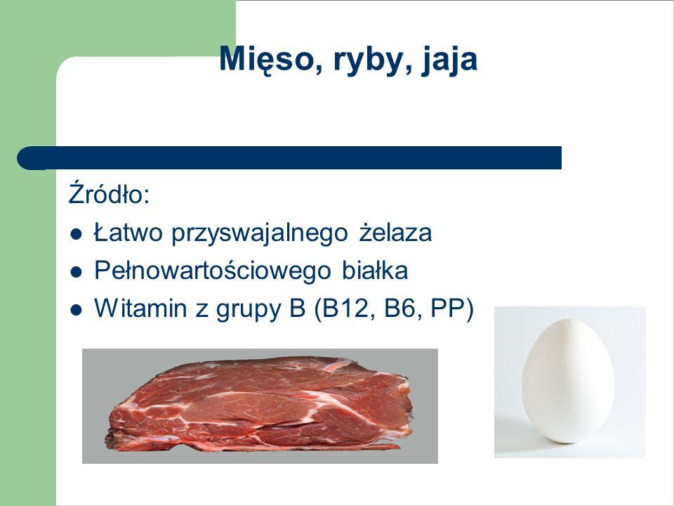 Mięso, ryby, jaja Źródło: Łatwo przyswajalnego żelaza