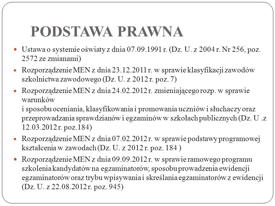 PODSTAWA PRAWNA Ustawa o systemie oświaty z dnia 07.09.1991 r. (Dz. U. z 2004 r. Nr 256, poz. 2572 ze zmianami)