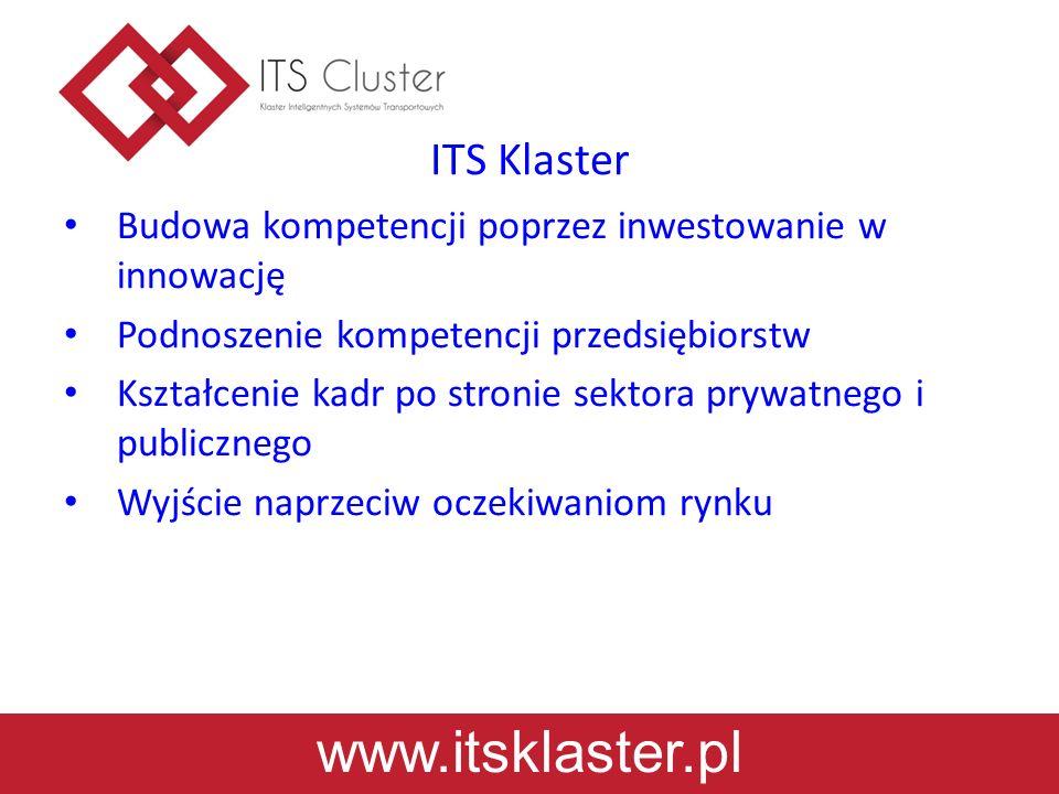 www.itsklaster.pl ITS Klaster