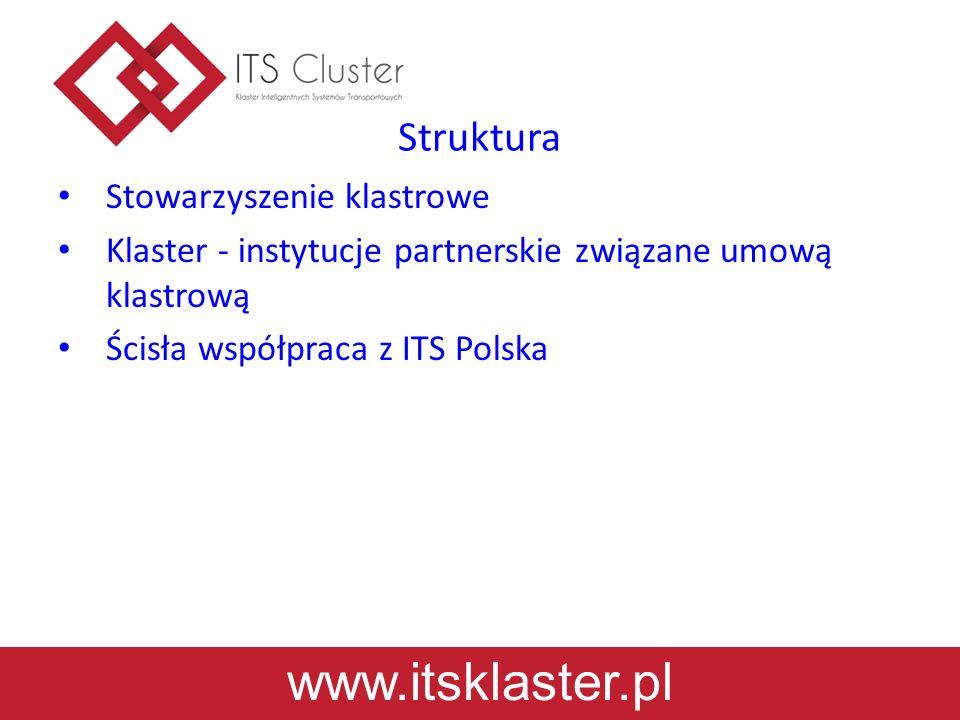 www.itsklaster.pl Struktura Stowarzyszenie klastrowe