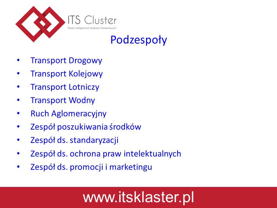 www.itsklaster.pl Podzespoły Transport Drogowy Transport Kolejowy